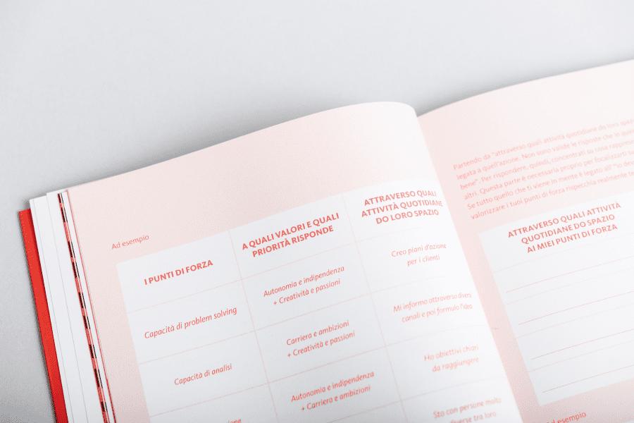 design editoriale e adesso cosa faccio